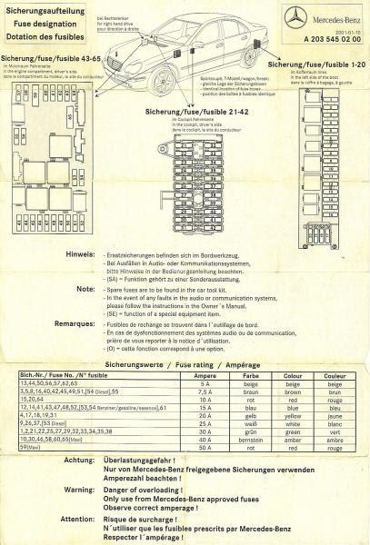 C320 Fuse Diagram Steel Building Wiring Diagram Bege Wiring Diagram