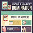 INFORGRAPHIC: Mobile Marketing Domination