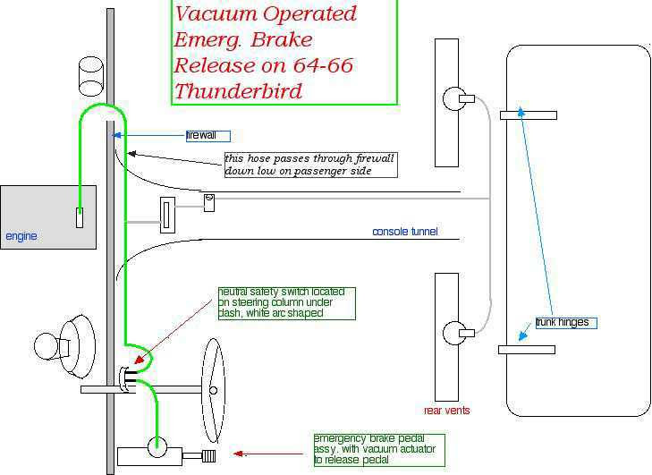 Thunderbird Technical Resource Library