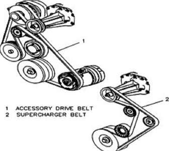 Wiring Diagram: 32 2005 Buick Lacrosse Belt Diagram