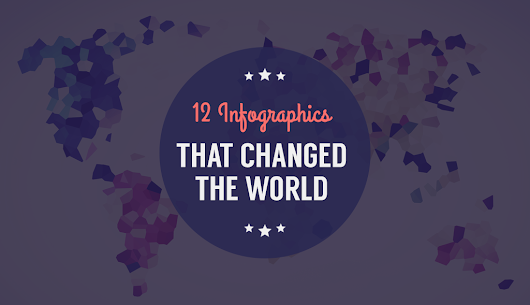 12 Groundbreaking Infographics That Changed the World