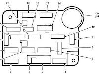 1994 Ford Taurus Fuse Diagram