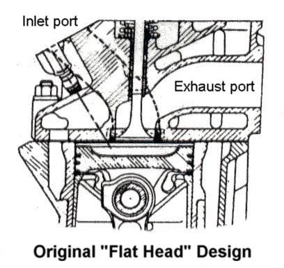 The Jaguar V12 Engine Aj6 Engineering
