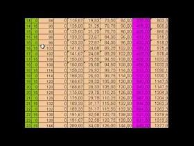 Programa para calcular Vacaciones Fraccionadas según la LOTTT