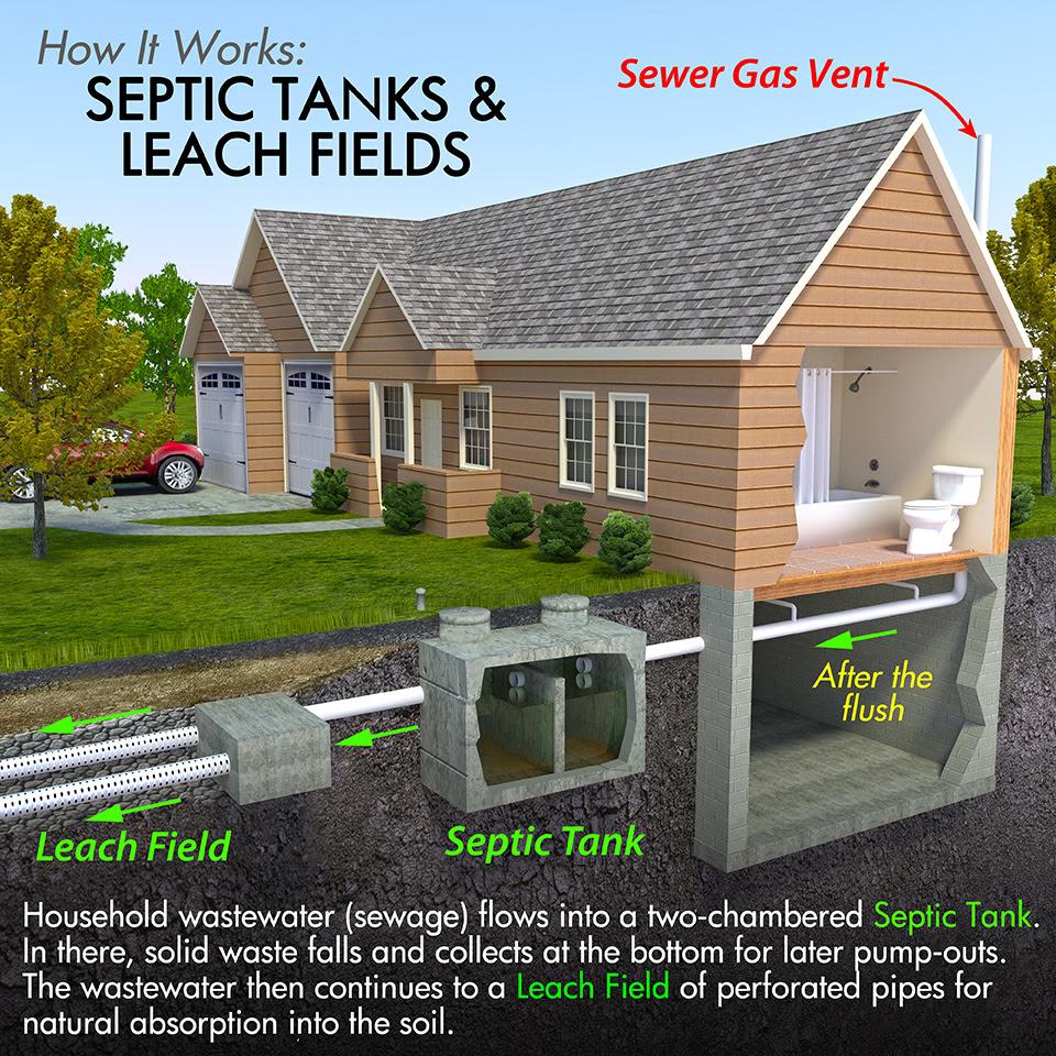 septic_tank_lg