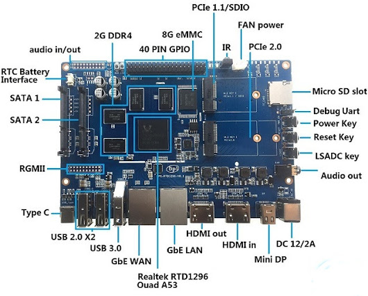 Banana Pi BPI-W2 is a Features-Packed Realtek RTD1296 Development Board