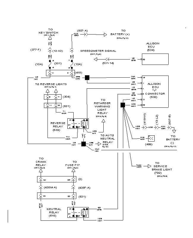 2000 International 4300 Wiring Diagram 1973 Vw Bug Wiring Harness Begeboy Wiring Diagram Source