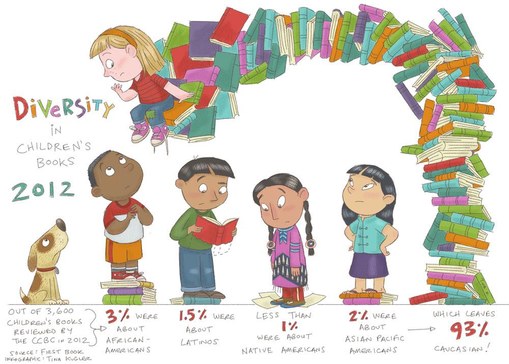 http://blog.firstbook.org/wp-content/uploads/2013/07/diversity_tinakugler.jpg