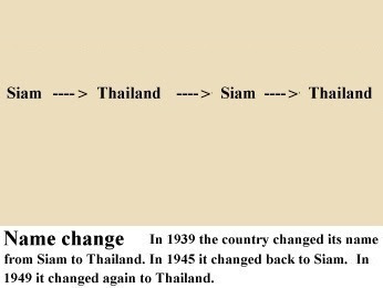 Image result for Siam changed its name to Thailand.