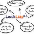 LeadsLeap-Lead Generation Platform Review by Gangadhar Kulkarni