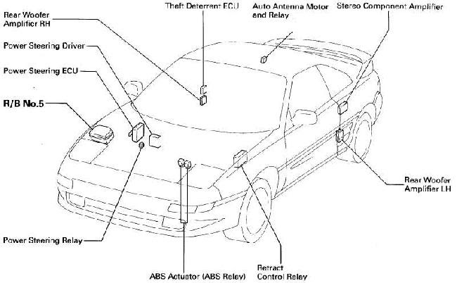 89 99 Toyota Mr2 Fuse Diagram