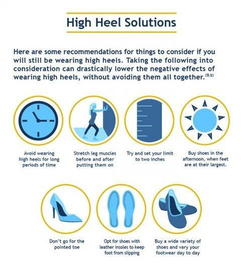 See How Wearing High Heels Brings Danger to Your Whole Body