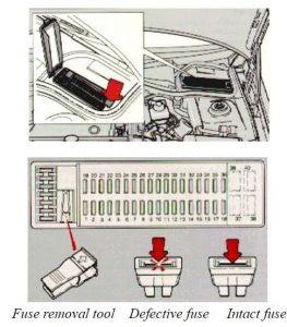 Volvo 850 (1996) - fuse box diagram - Auto Genius