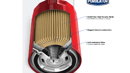 Here's Why Engine Oil Filters Are So Fascinating