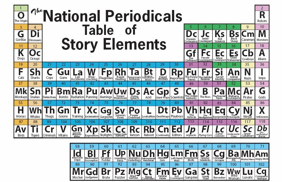 elements pic