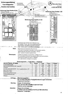 Fuse Diagram For 2004 Mercedes C230 Loncin Atv Wiring Diagram Bonek Ab12 Jeanjaures37 Fr