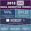 cdn.business2community.com/wp-content/uploads/2013/11/Email-Marketing-Stats-2.jpg