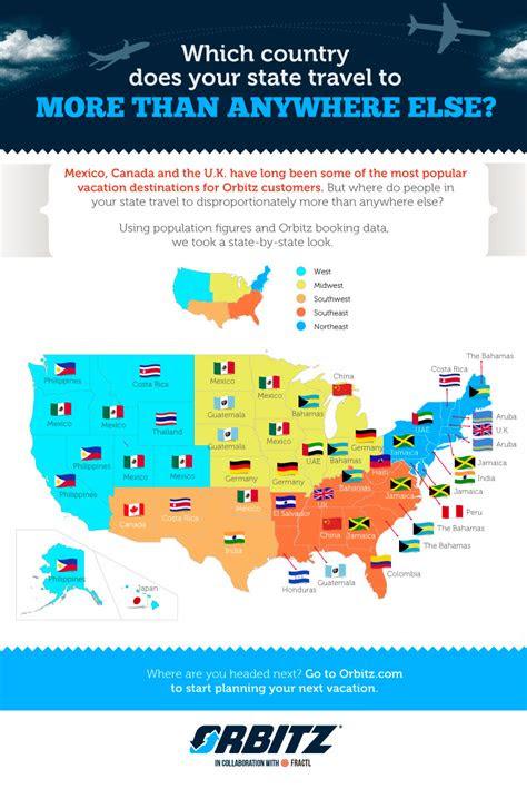 whats  states  popular international travel