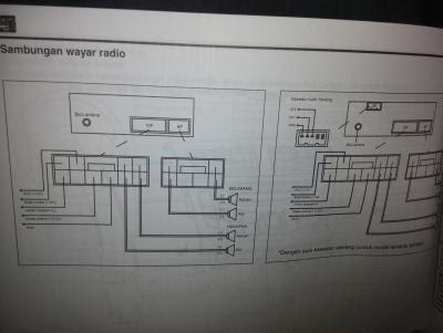 Remarkable Perodua Myvi Radio Wiring Diagram Pewarna S Wiring Cloud Planhouseofspiritnl
