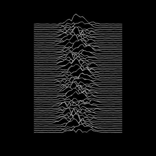 The Story Behind the Iconic Wave Cover Art For Joy Division's 1979 Debut Album, 'Unknown Pleasures'