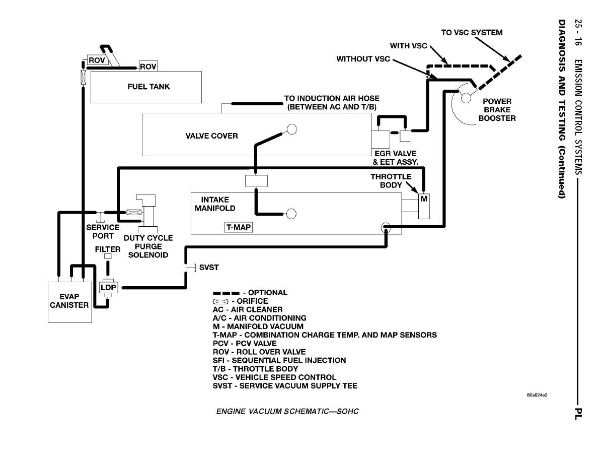 Dodge 2 0 Engine Diagram