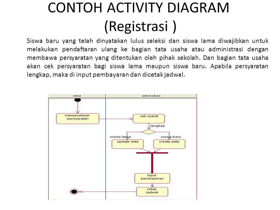 Contoh Use Case Diagram Sistem Informasi Akademik ...