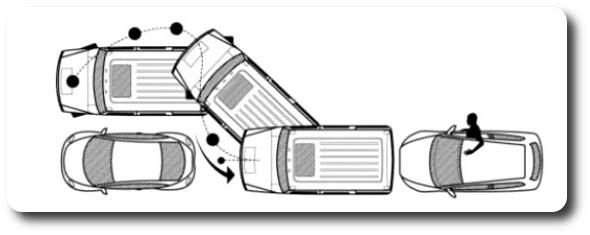 Cómo estacionarse en paralelo