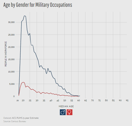 military-millennials