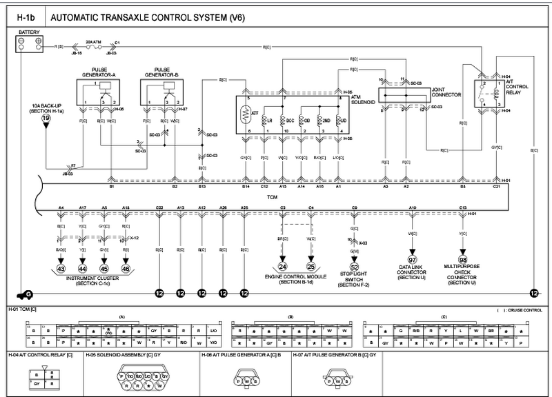 Wiring Manual Pdf 2004 Kia Optima Radio Wiring Diagram