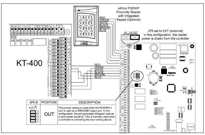 20 Fresh Ethernet Cable Wiring Diagram B