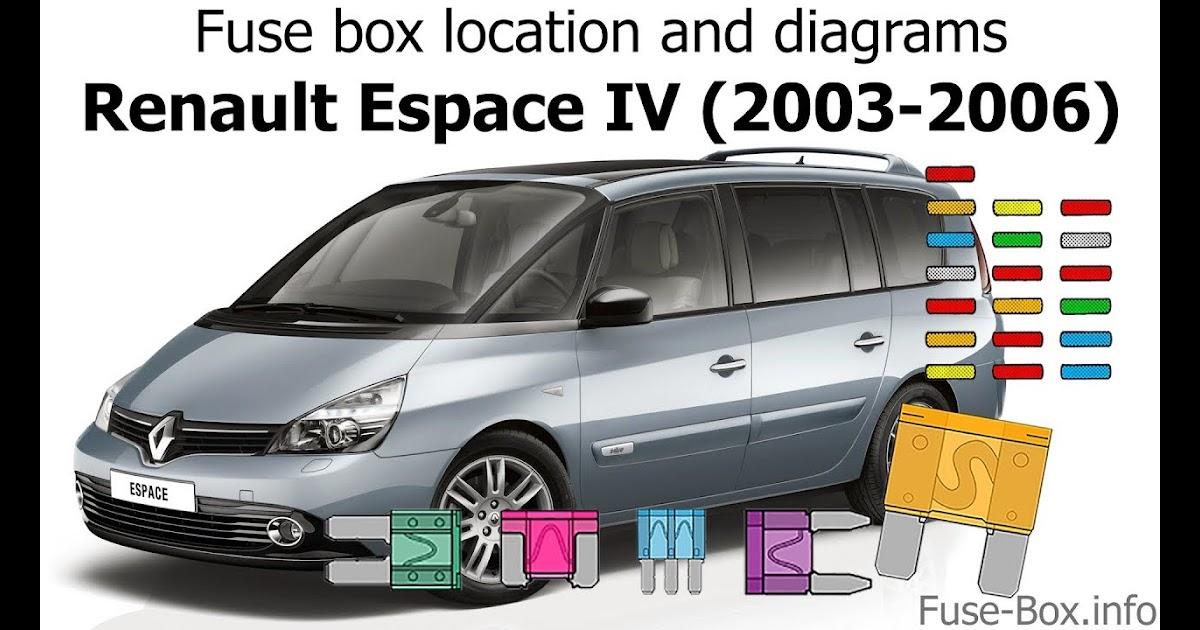 DIAGRAM] Renault Espace Iv User Wiring Diagram FULL Version HD Quality Wiring  Diagram - WEBFLOWCHARTDIAGRAMS.DANIELMACH.FRwebflowchartdiagrams.danielmach.fr