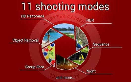 A Better Camera Unlocked v3.43 Apk | Android-apk-game-apk+obb Data download