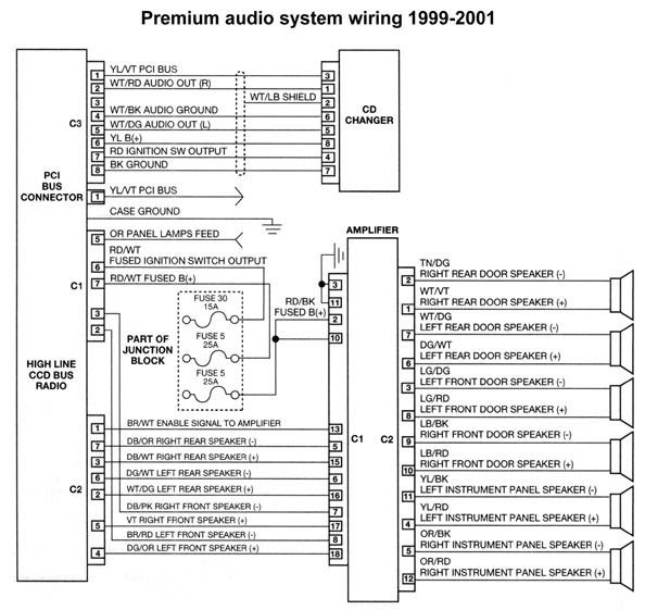 2001 Jeep Grand Cherokee Limited Radio Wiring Diagram ...