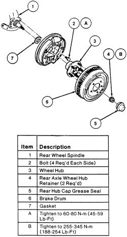 94 Mercury Sable Wiring Diagram Wiring Diagram Networks