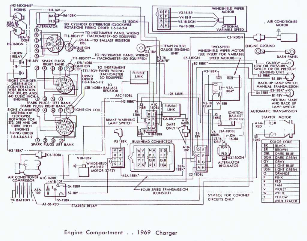 1969 Dodge Charger Wiring Diagram Wiring Diagram View A View A Zaafran It