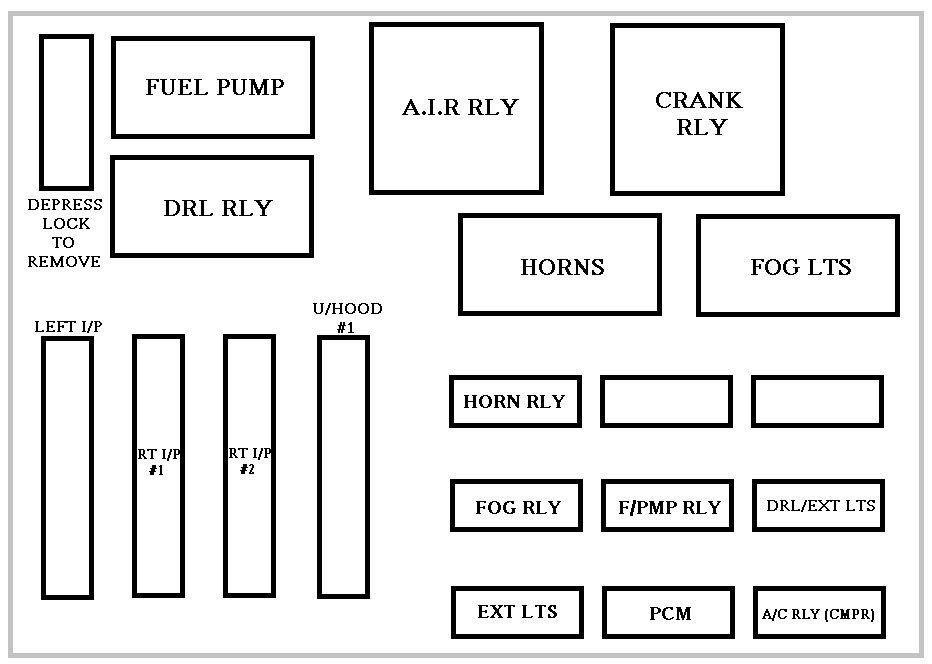 Diagram 2000 Chevy Impala Fuse Box Diagram Full Version Hd Quality Box Diagram Uwiringx18 Locandadossello It