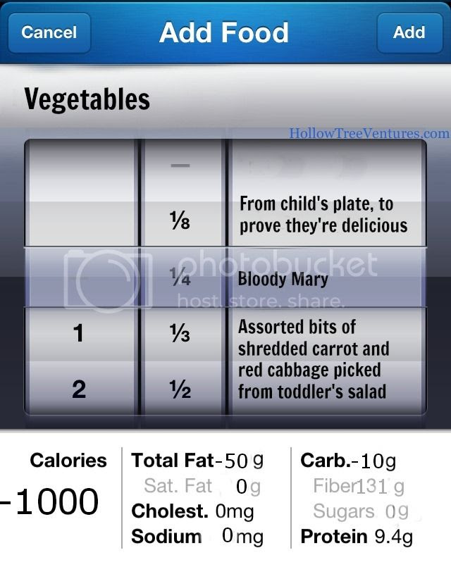 vegetable calories