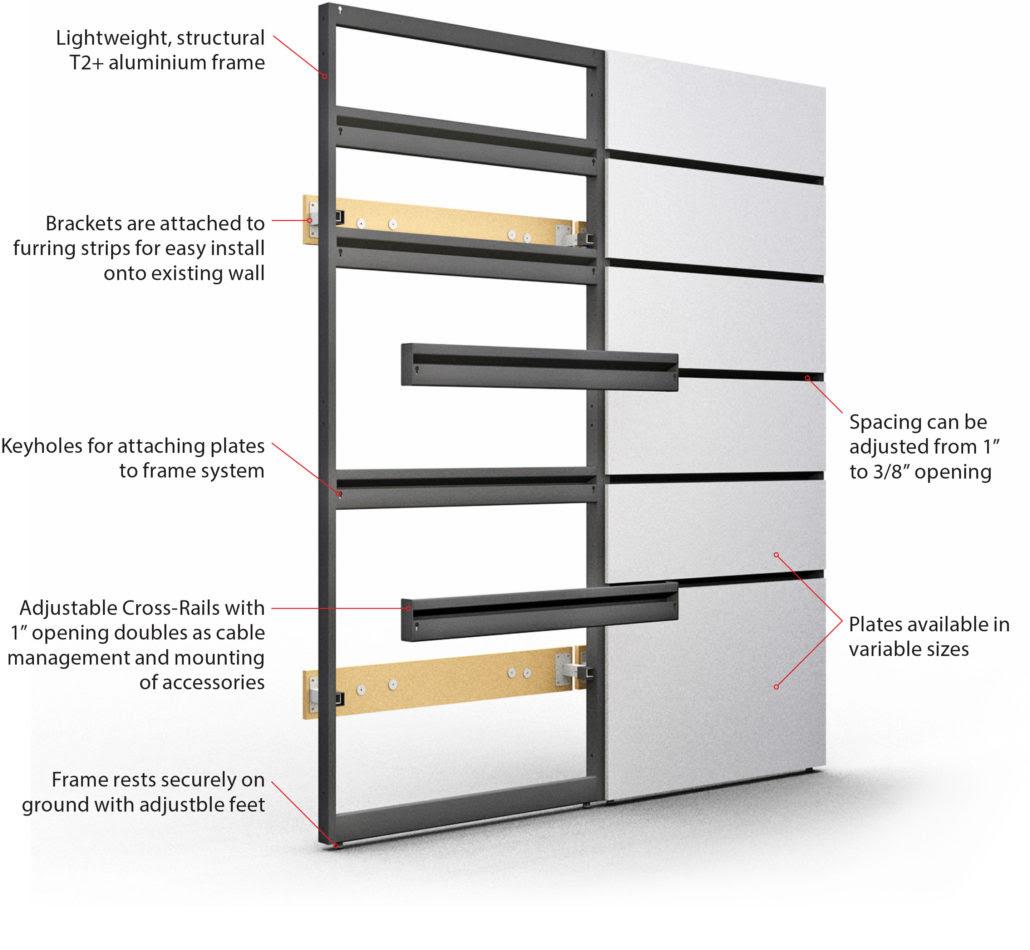 T2 Retail Modular Display System Wallsforms Inc