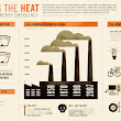Energy Infographic Roundup: Best of the Web | Solar Pros Blog