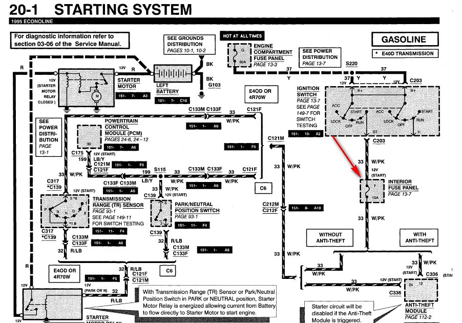 Ford Econoline Starter Wiring Diagram