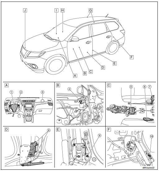 [DIAGRAM] Nissan Qashqai J11 User Wiring Diagram FULL