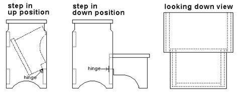 folding wooden step stool plan plans