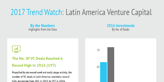 Trend Watch: 2016 Latin American Venture Capital - Infogram, charts & infographics