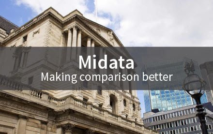 Why midata will change personal banking forever