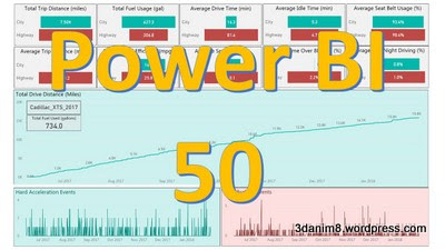 3danim8's Blog - My Fifty Most Recent #PowerBI Articles