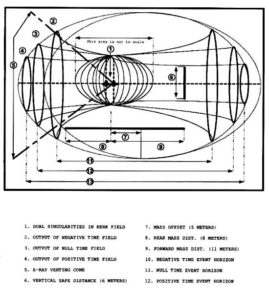http://www.bibliotecapleyades.net/imagenes_ciencia/timetravel16_07.jpg