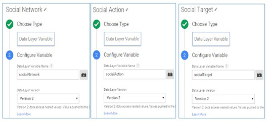 Tracking Twitter & Linkedin Social Interactions in Google Analytics