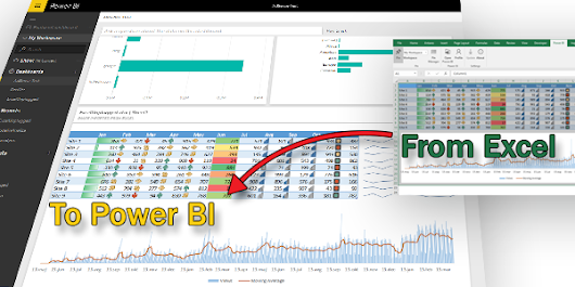 Power BI publisher for Excel (The Times They Are A-Changin)