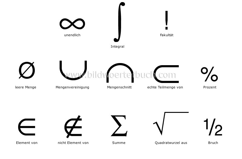 Math E Symbol Images Meaning Of Text Symbols