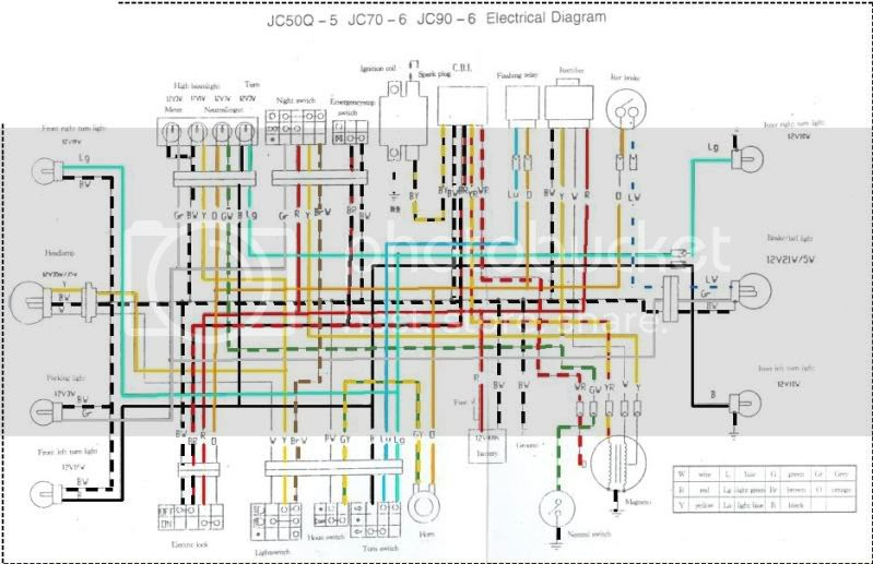 Fiat Panda Wiring Diagram Download